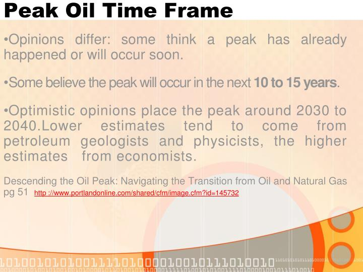 Peak Oil Time Frame