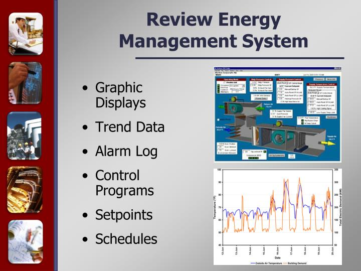Review Energy Management System