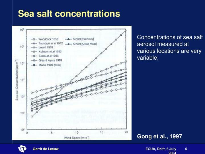 Sea salt concentrations