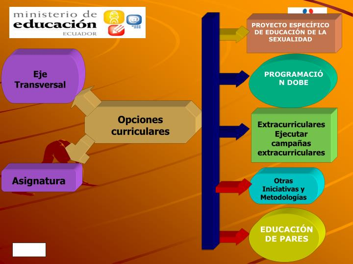 PROYECTO ESPECÍFICO DE EDUCACIÓN DE LA SEXUALIDAD