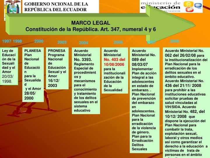 GOBIERNO NCIONAL DE LA REPÚBLICA DEL ECUADOR