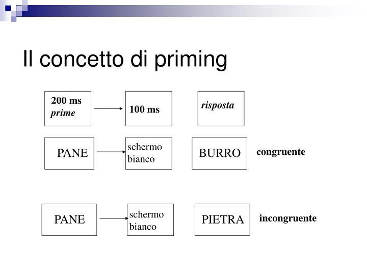 Il concetto di priming