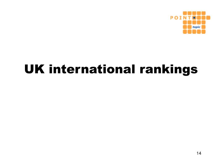 UK international rankings
