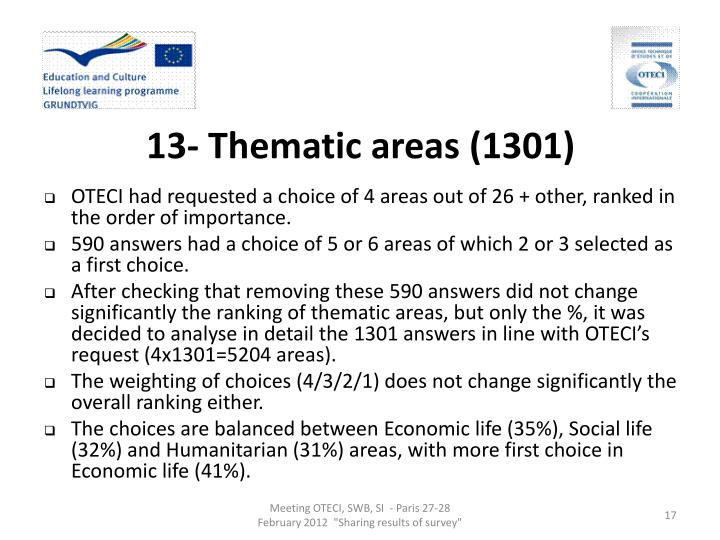 13- Thematic areas (1301)