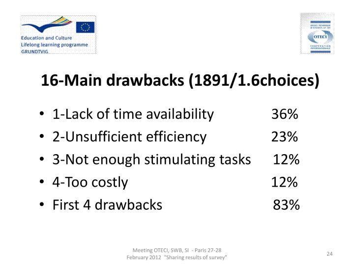 16-Main drawbacks (1891/1.6choices)