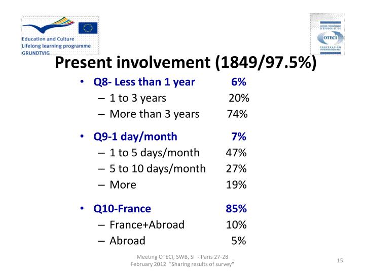 Present involvement (1849/97.5%)