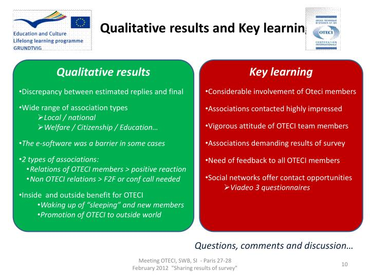 Qualitative results and Key learning…