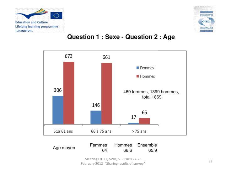 Question 1 : Sexe - Question 2 : Age