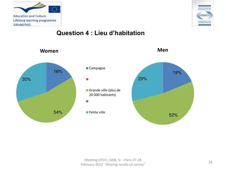 Question 4 : Lieu d'habitation