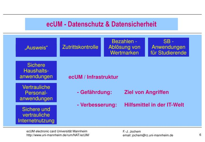 ecUM - Datenschutz & Datensicherheit