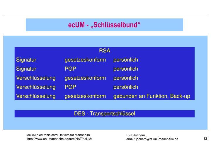 """ecUM - """"Schlüsselbund"""""""