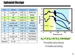 epitaxial design
