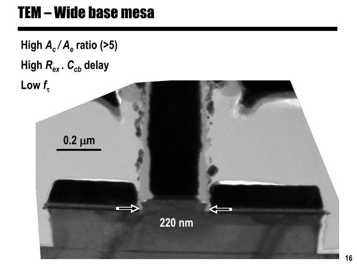 TEM – Wide base mesa