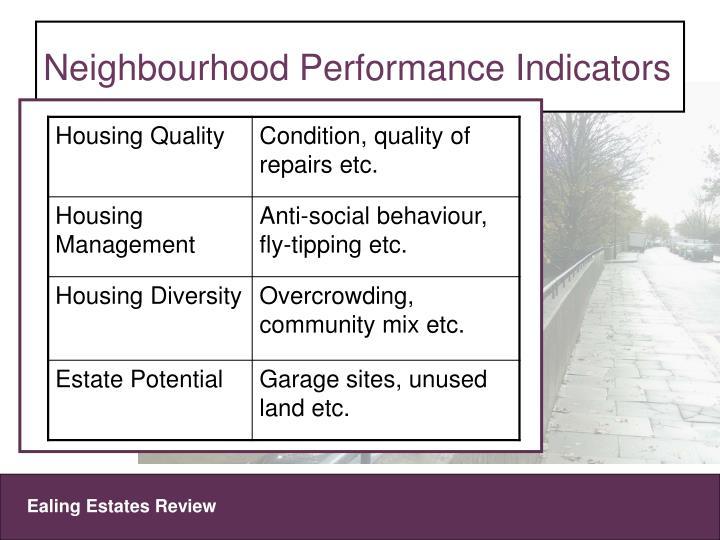 Neighbourhood Performance Indicators