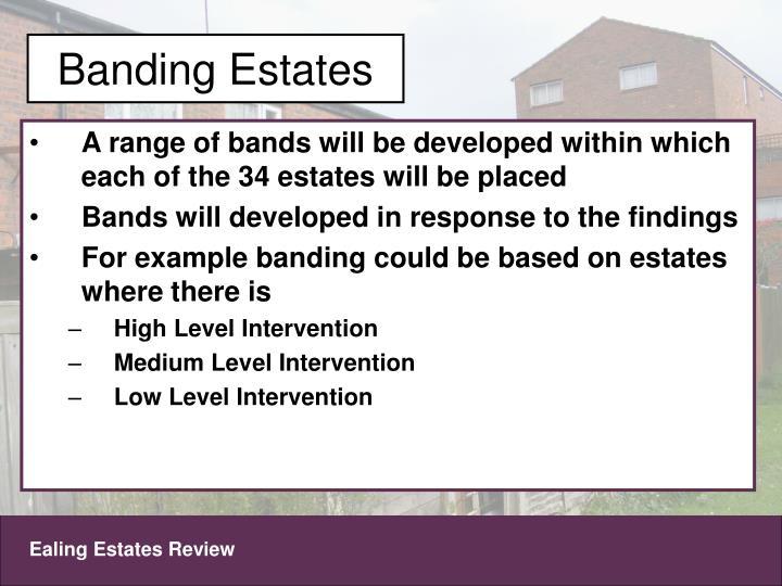 Banding Estates