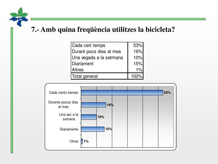7.- Amb quina freqüència utilitzes la bicicleta?