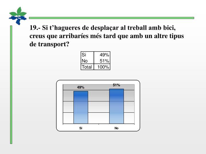 19.- Si t'hagueres de desplaçar al treball amb bici, creus que arribaríes més tard que amb un altre tipus de transport?