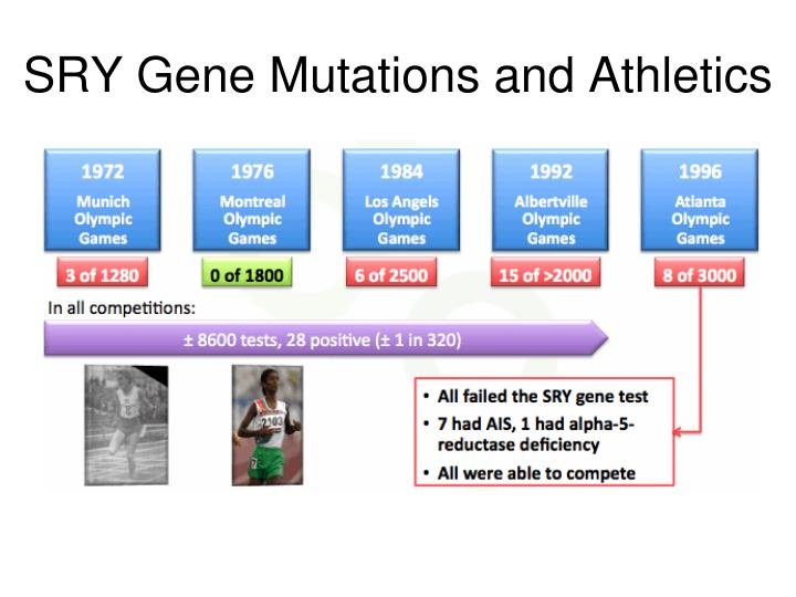 SRY Gene Mutations and Athletics