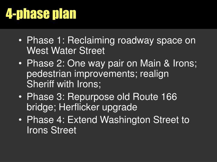 4-phase plan