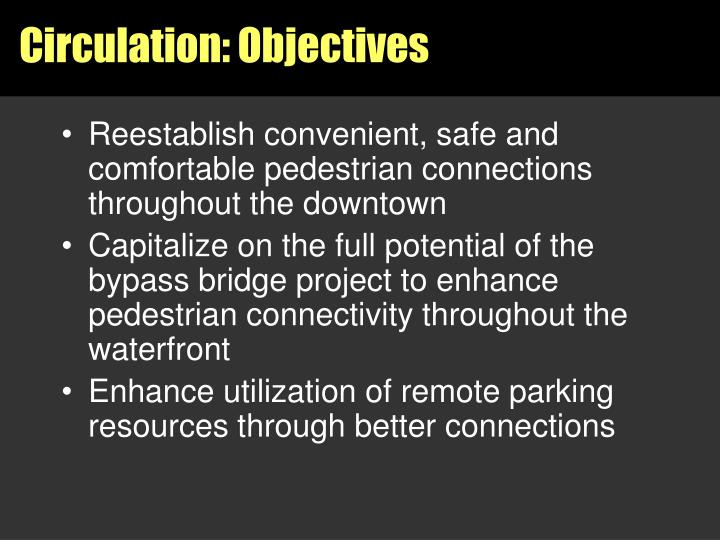 Circulation: Objectives