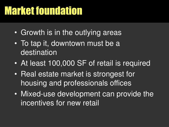 Market foundation