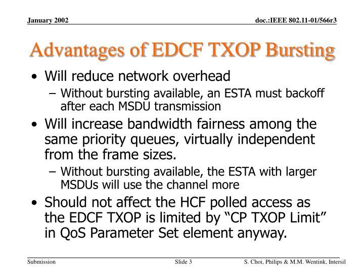 Advantages of EDCF TXOP Bursting