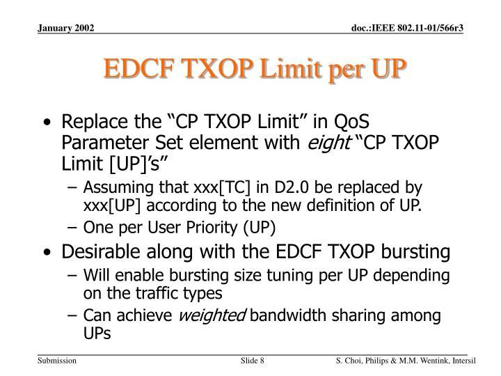 EDCF TXOP Limit per UP
