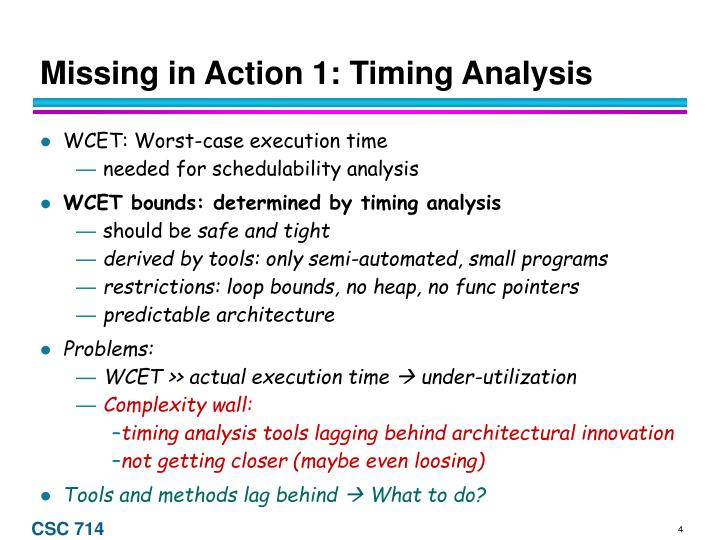 Missing in Action 1: Timing Analysis