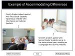 example of accommodating differences