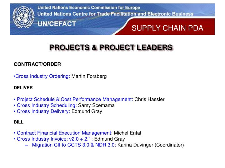 PROJECTS & PROJECT LEADERS