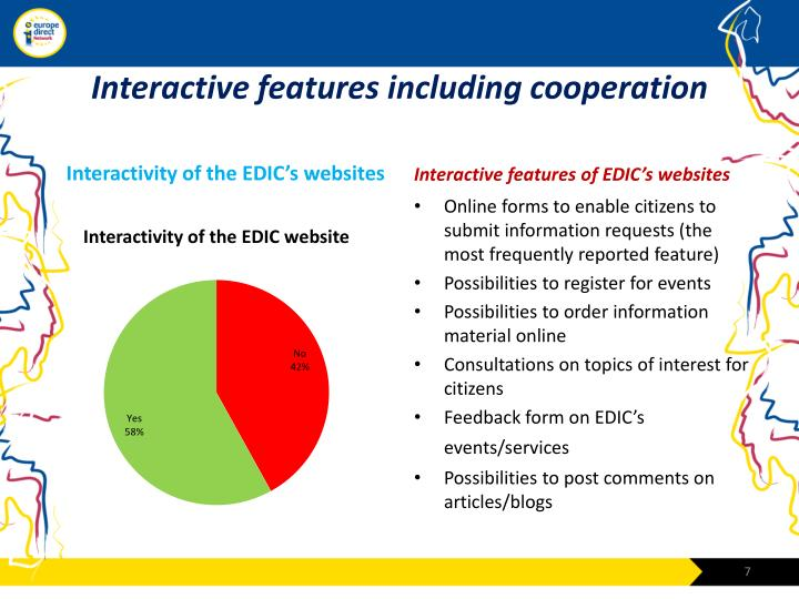 Interactive features including cooperation