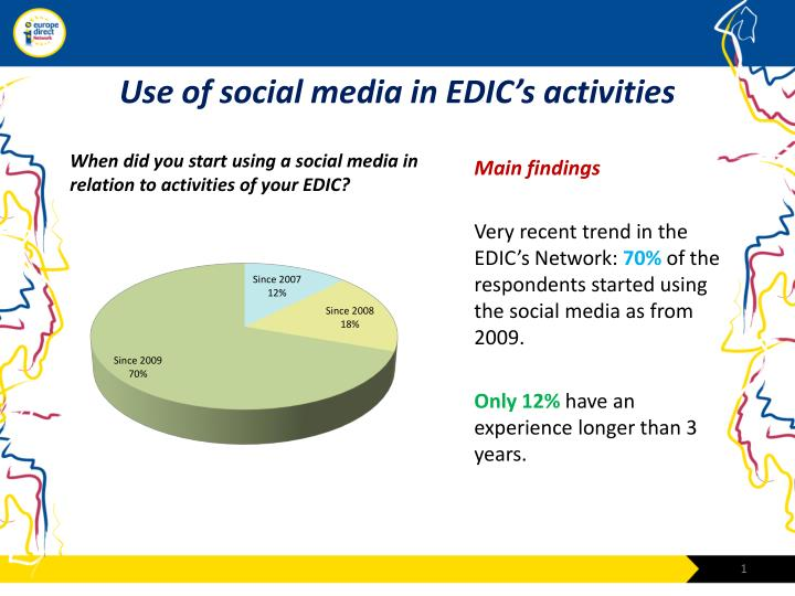 Use of social media in edic s activities