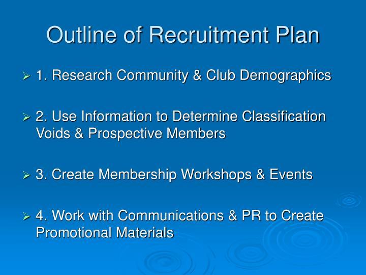 Outline of Recruitment Plan