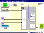 3 2 2 video signal flow lx60f p