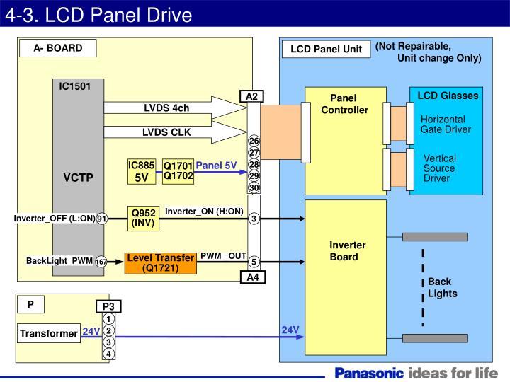 4-3. LCD Panel Drive