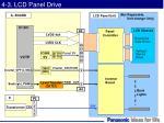 4 3 lcd panel drive