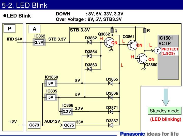 5-2. LED Blink