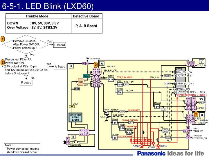 6-5-1. LED Blink (LXD60)