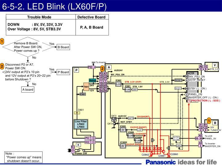 6-5-2. LED Blink (LX60F/P)