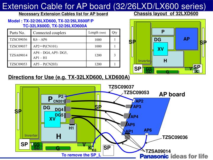 Extension Cable for AP board (32/26LXD/LX600 series)