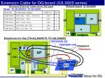 extension cable for dg board 32lx600 series