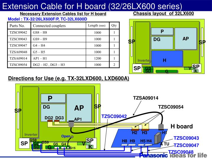 Extension Cable for H board (32/26LX600 series)