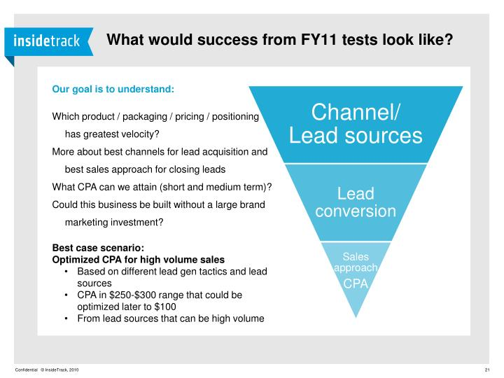 What would success from FY11 tests look like?