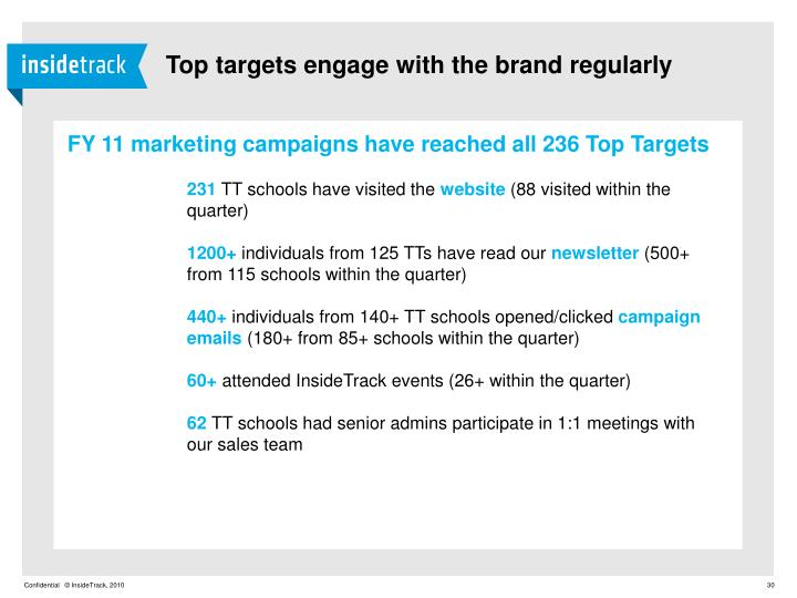 Top targets engage with the brand regularly