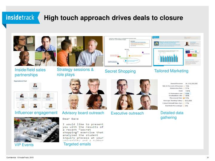 High touch approach drives deals to closure