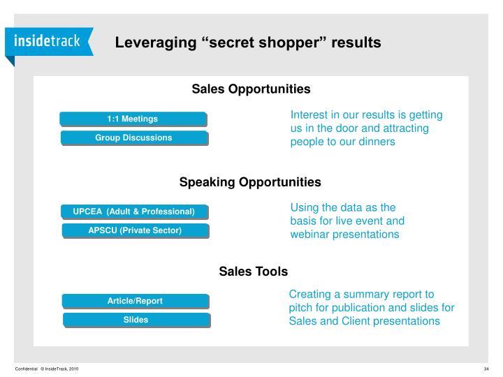 """Leveraging """"secret shopper"""" results"""