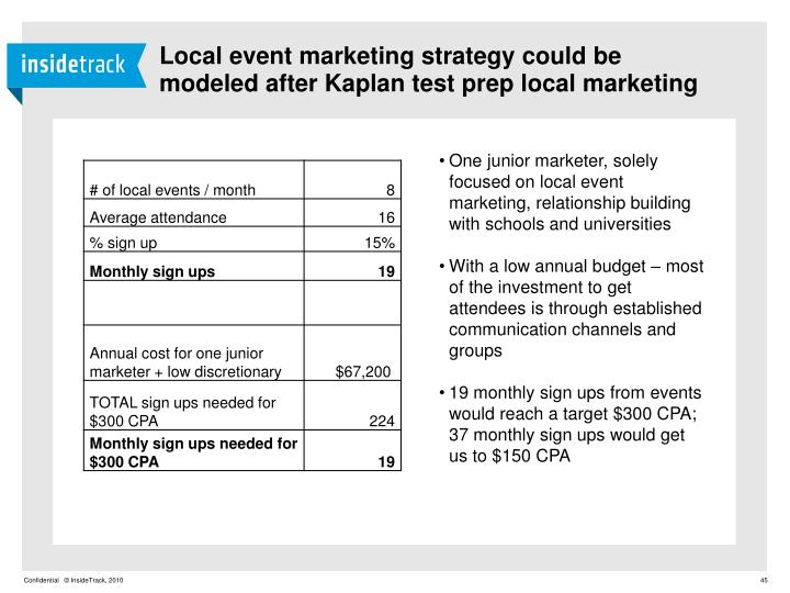 Local event marketing strategy could be modeled after Kaplan test prep local marketing