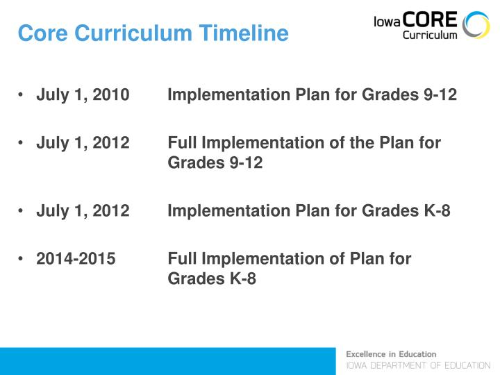 Core Curriculum Timeline
