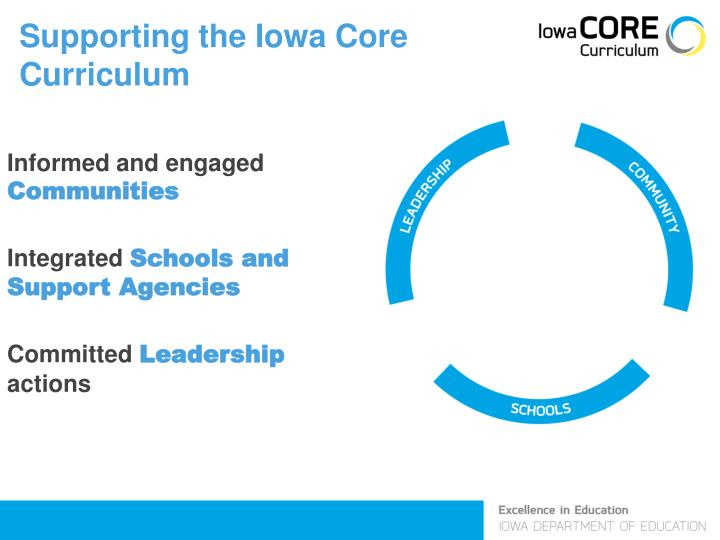Supporting the Iowa Core Curriculum