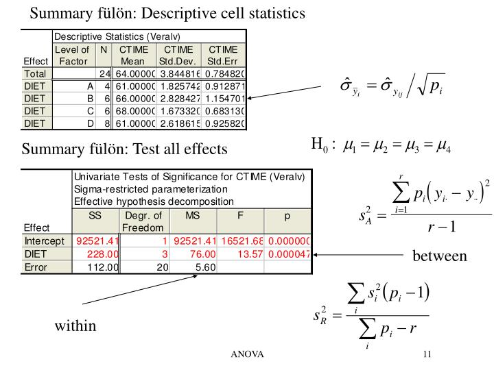 Summary fülön: Descriptive cell statistics